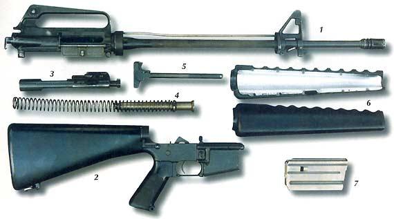 Порядок разборки винтовки М16